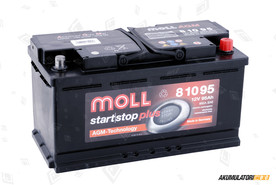 MOLL 95Ah M3 plus K2 double lid